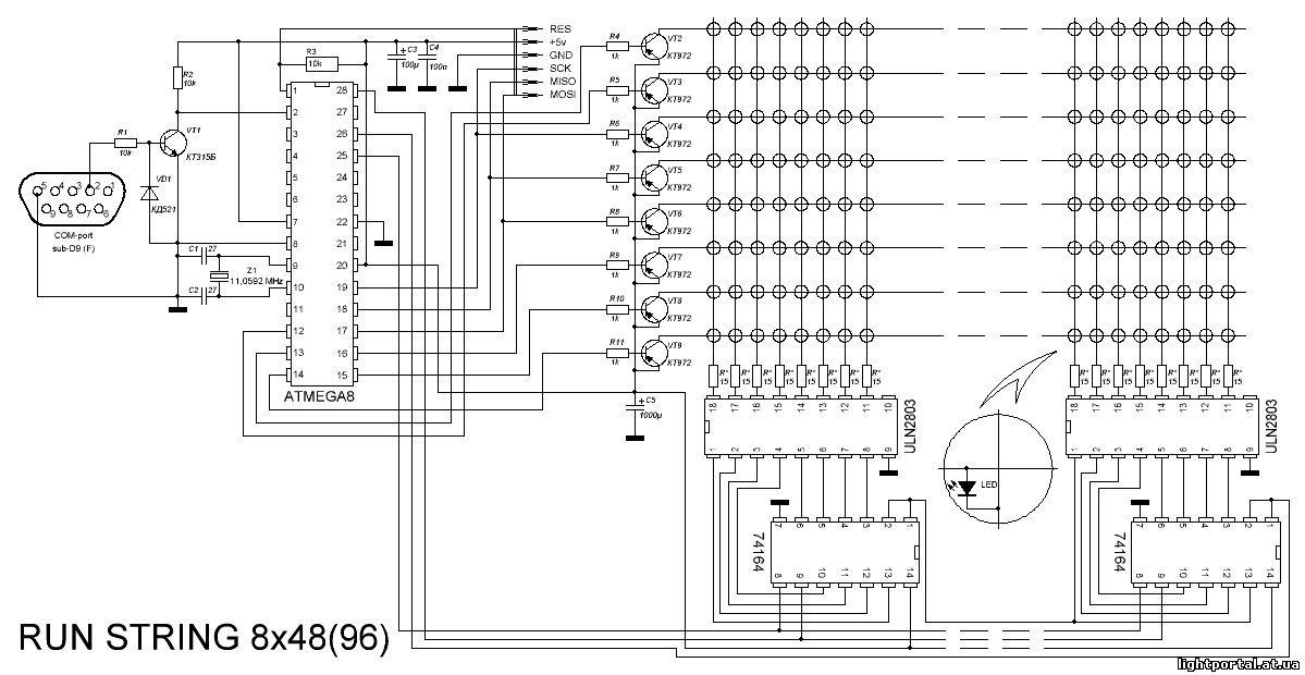 Программа контроллера в